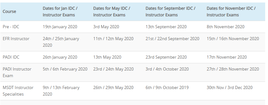 PADI IDC Dates 2020 Tenerife